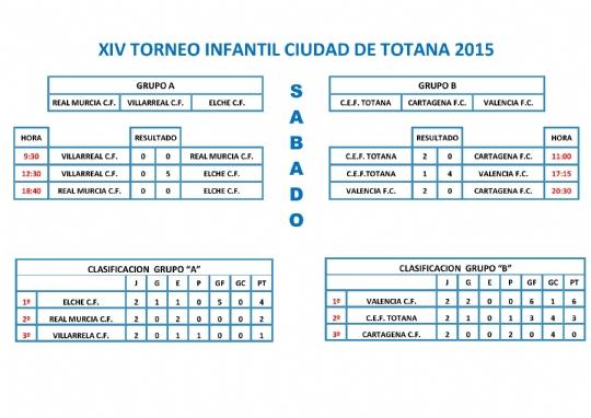 XIV Torneo Infantil Ciudad de Totana 2015