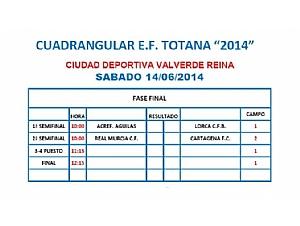 I Torneo Cadete EF Totana