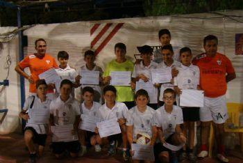 Clausura Temporada 2015/16 Bases Olimpico